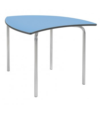 EQUATION SHAPED TABLES