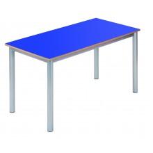 AERO TABLES