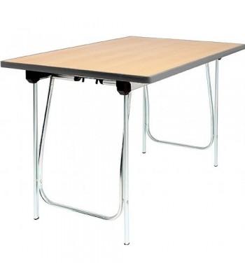 GOPAK VANTAGE TABLES